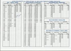 Расписание синих автобусов